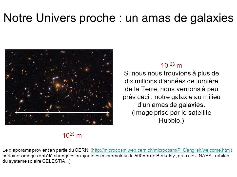 Notre Univers proche : un amas de galaxies