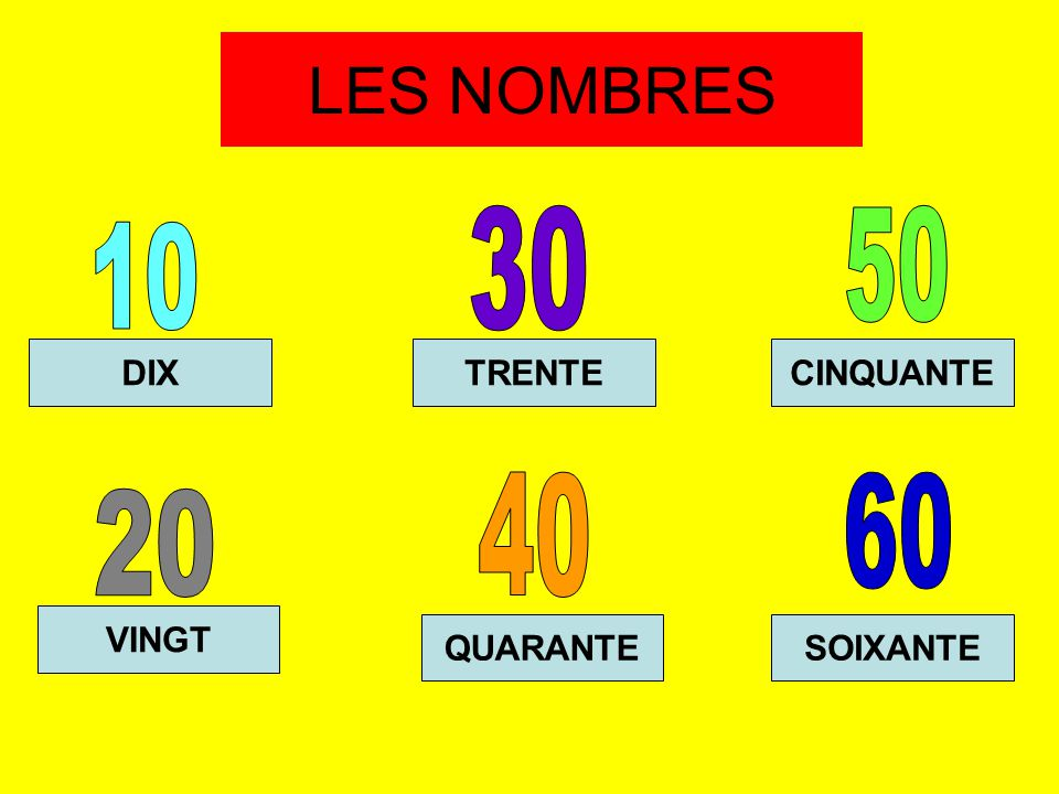 LES NOMBRES 30 50 10 40 60 20 DIX TRENTE CINQUANTE VINGT QUARANTE