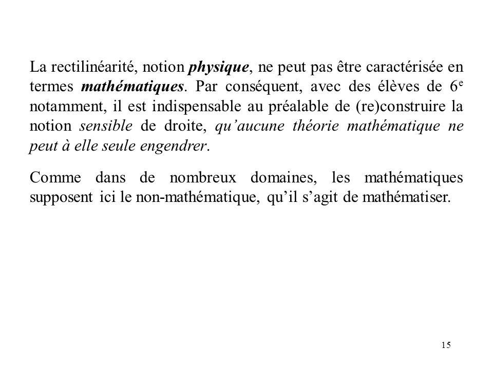 La rectilinéarité, notion physique, ne peut pas être caractérisée en termes mathématiques. Par conséquent, avec des élèves de 6e notamment, il est indispensable au préalable de (re)construire la notion sensible de droite, qu'aucune théorie mathématique ne peut à elle seule engendrer.