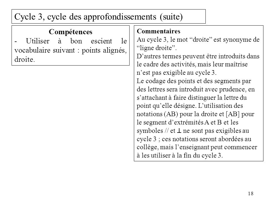 Cycle 3, cycle des approfondissements (suite)