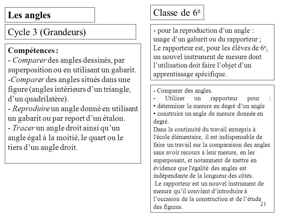 Classe de 6e Les angles Cycle 3 (Grandeurs) Compétences :