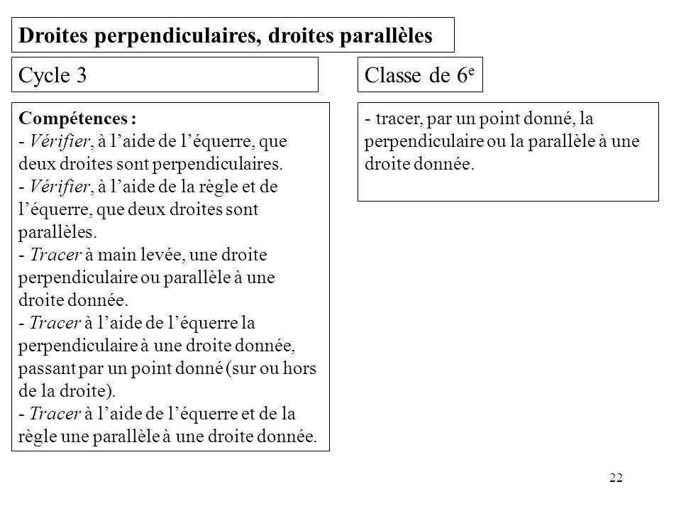 Droites perpendiculaires, droites parallèles