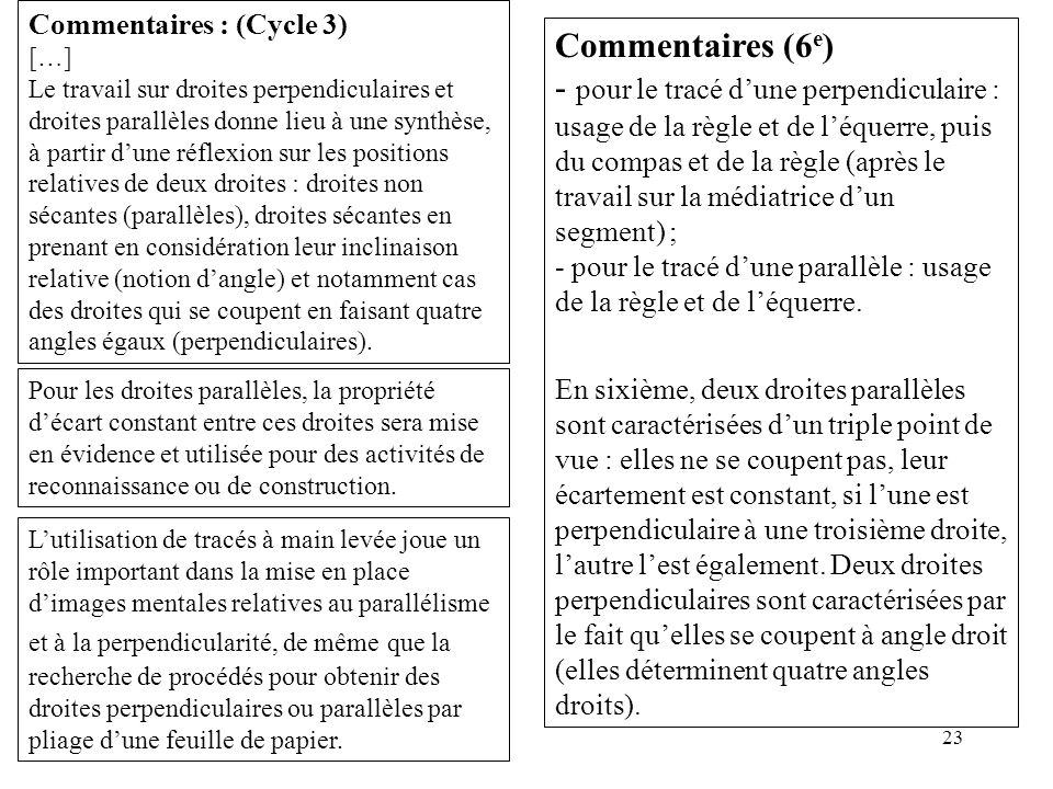 Commentaires : (Cycle 3)