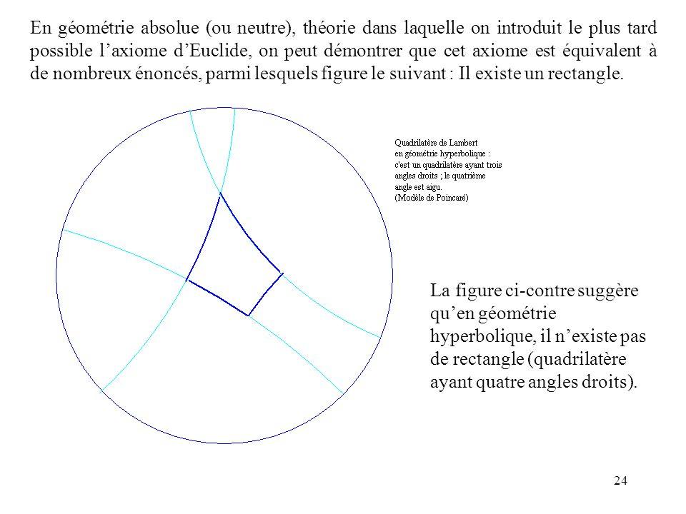 En géométrie absolue (ou neutre), théorie dans laquelle on introduit le plus tard possible l'axiome d'Euclide, on peut démontrer que cet axiome est équivalent à de nombreux énoncés, parmi lesquels figure le suivant : Il existe un rectangle.
