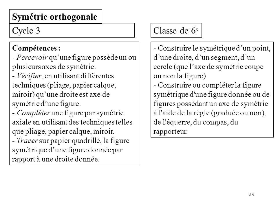Symétrie orthogonale Cycle 3 Classe de 6e Compétences :