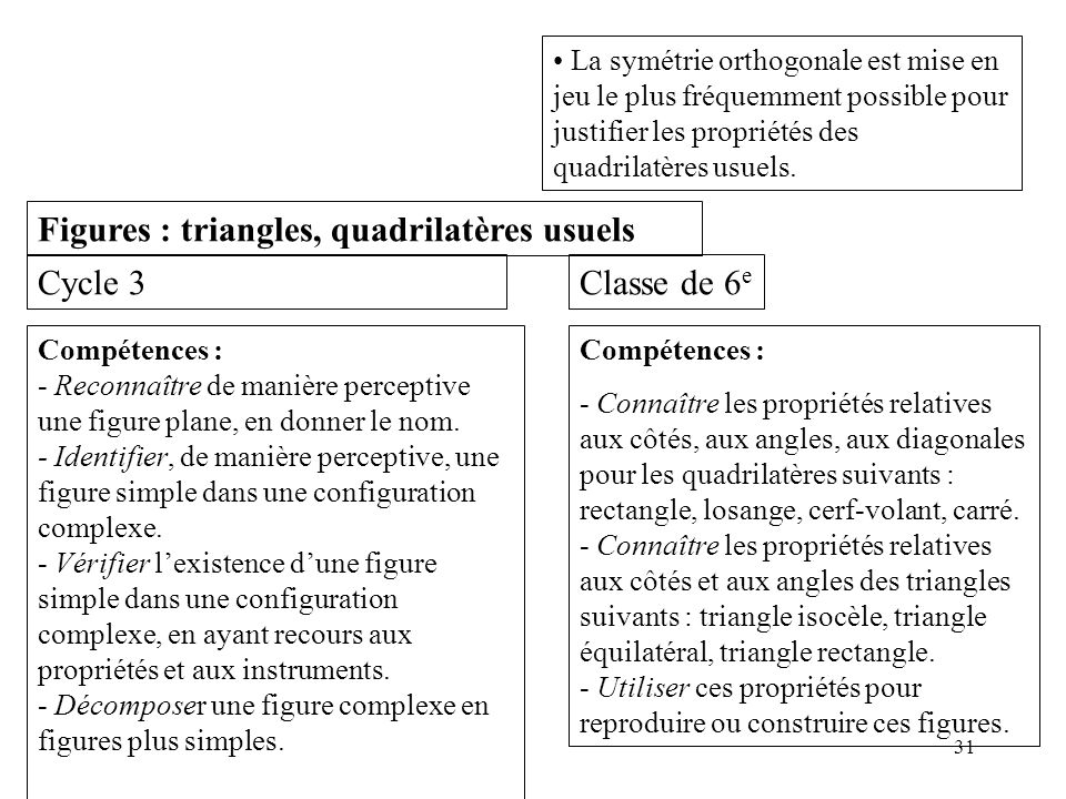 Figures : triangles, quadrilatères usuels