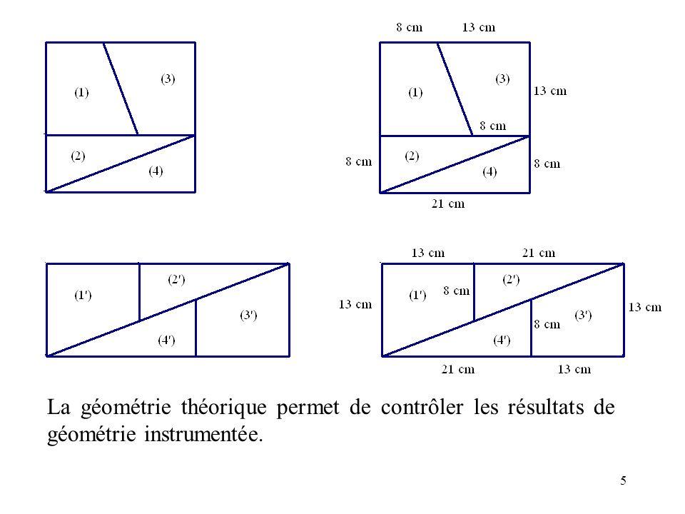 La géométrie théorique permet de contrôler les résultats de géométrie instrumentée.