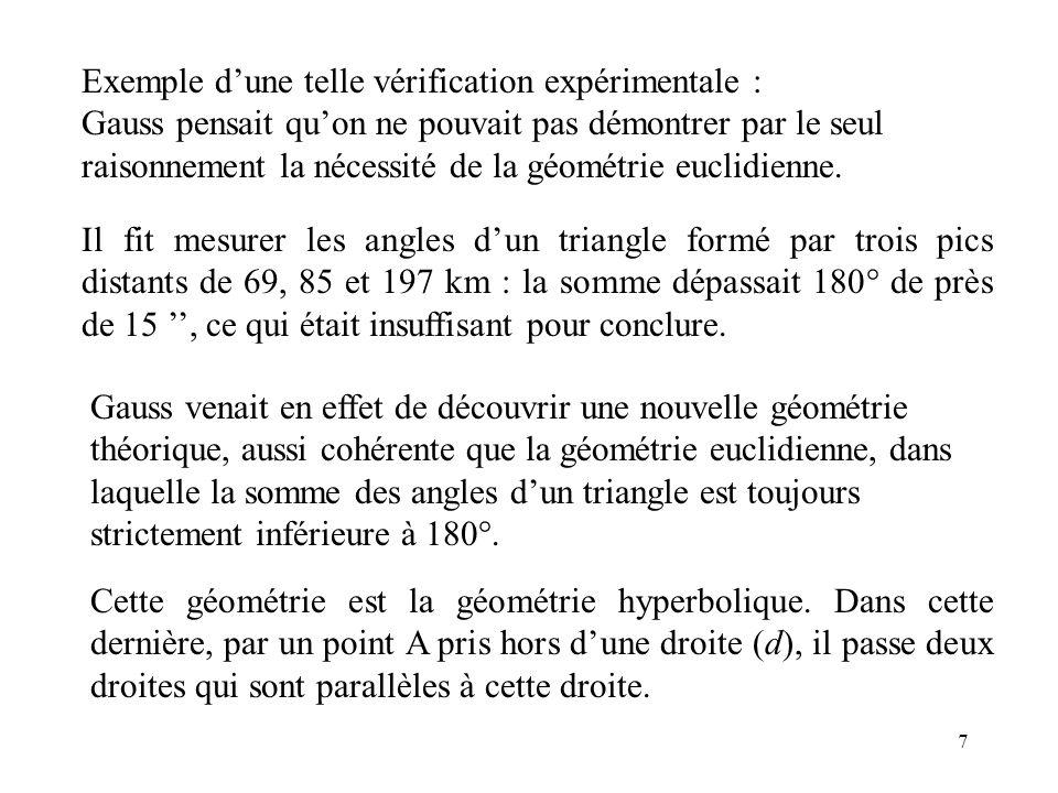 Exemple d'une telle vérification expérimentale : Gauss pensait qu'on ne pouvait pas démontrer par le seul raisonnement la nécessité de la géométrie euclidienne.