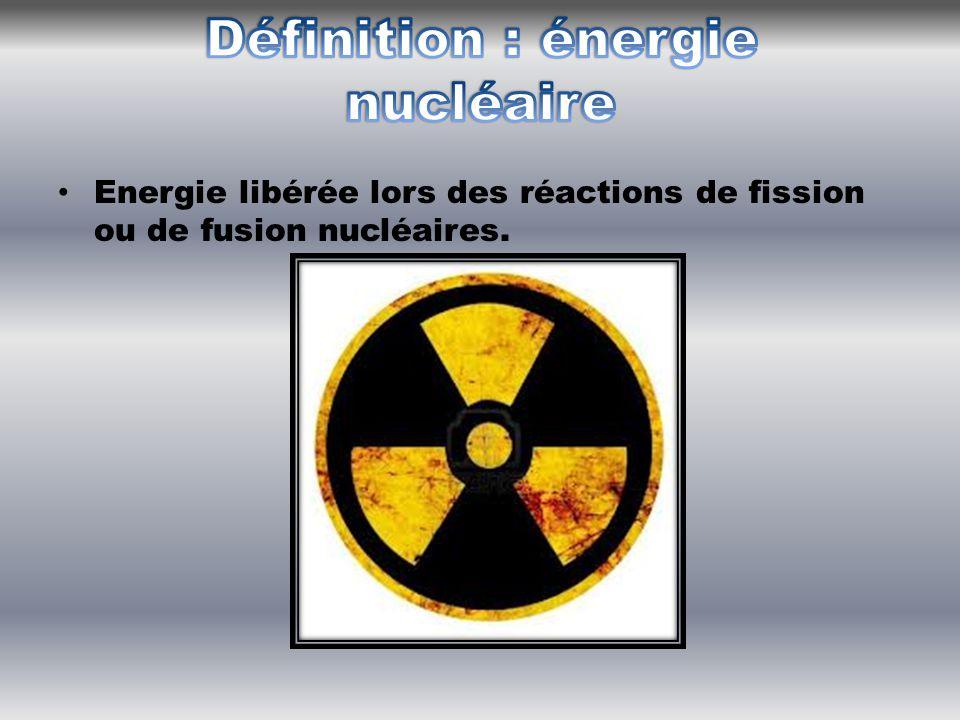 Définition : énergie nucléaire