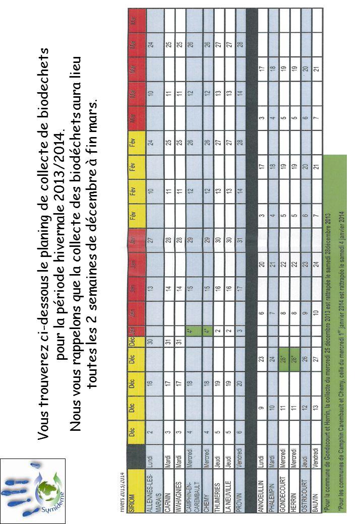 Vous trouverez ci-dessous le planing de collecte de biodechets pour la période hivernale 2013/2014.