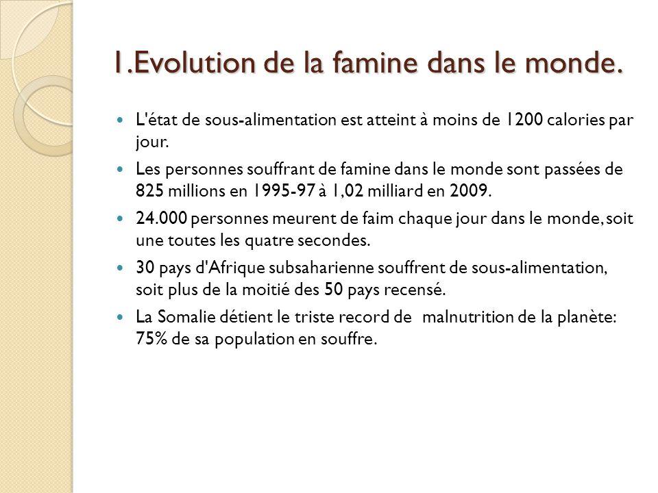 1.Evolution de la famine dans le monde.