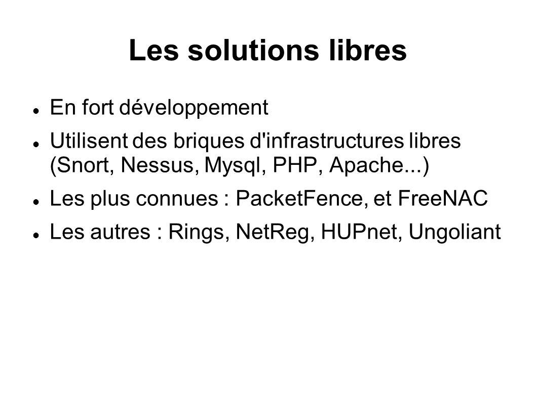 Les solutions libres En fort développement
