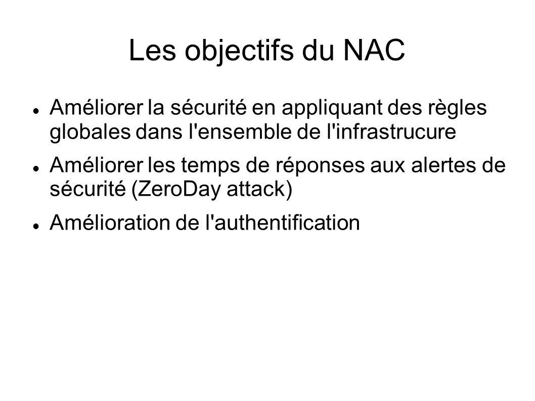 Les objectifs du NAC Améliorer la sécurité en appliquant des règles globales dans l ensemble de l infrastrucure.