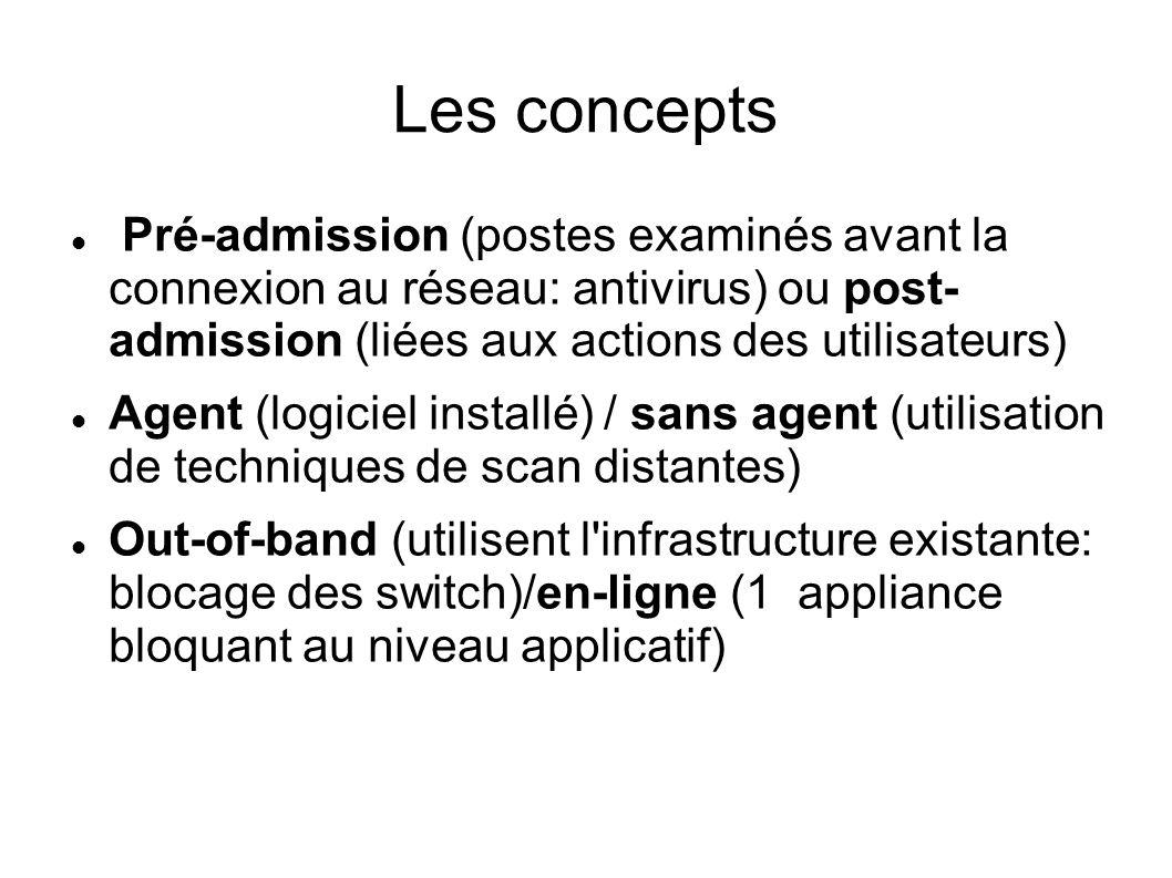 Les concepts Pré-admission (postes examinés avant la connexion au réseau: antivirus) ou post- admission (liées aux actions des utilisateurs)