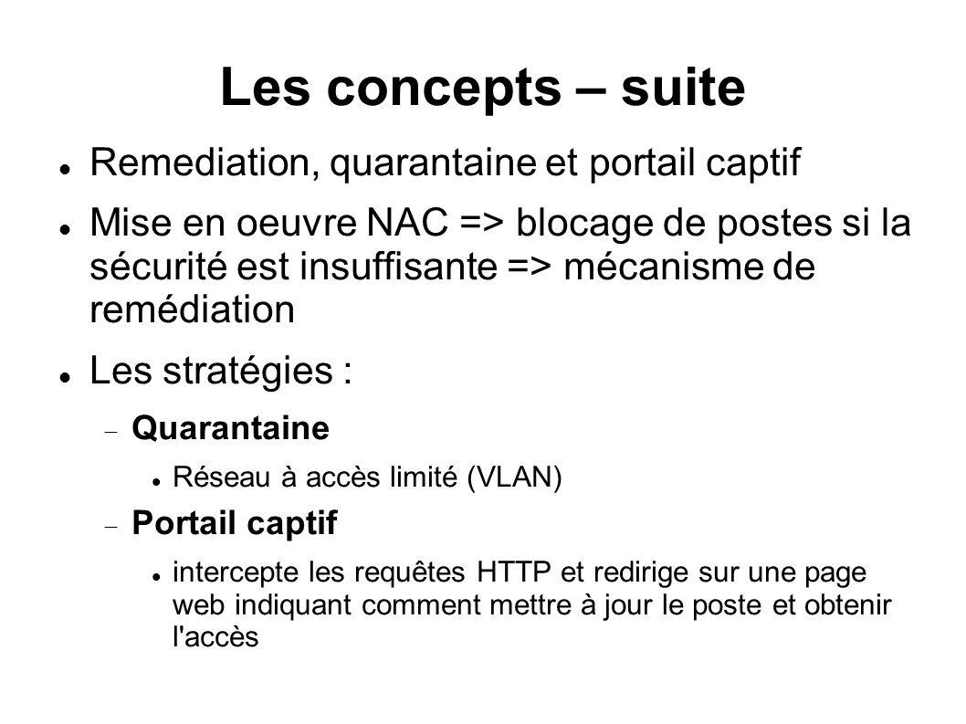 Les concepts – suite Remediation, quarantaine et portail captif