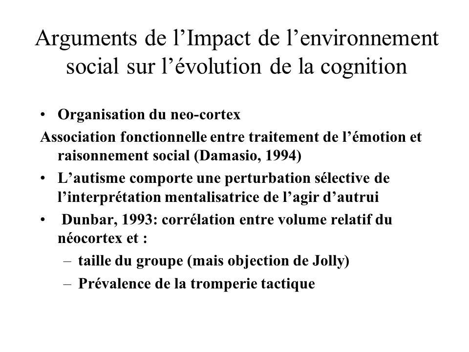 Arguments de l'Impact de l'environnement social sur l'évolution de la cognition