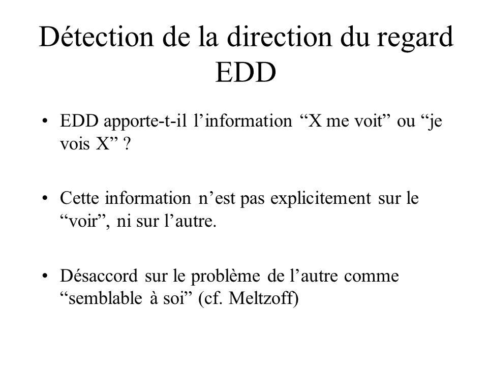 Détection de la direction du regard EDD
