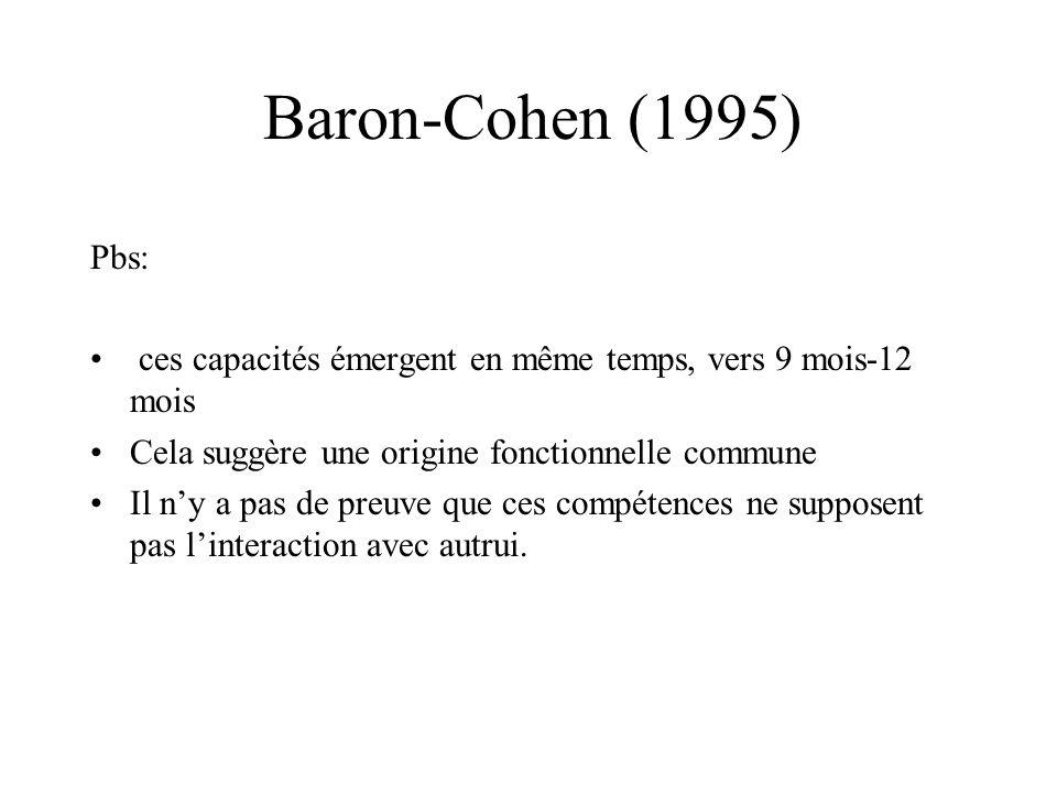 Baron-Cohen (1995)Pbs: ces capacités émergent en même temps, vers 9 mois-12 mois. Cela suggère une origine fonctionnelle commune.