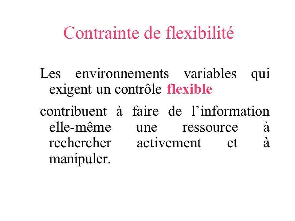 Contrainte de flexibilité