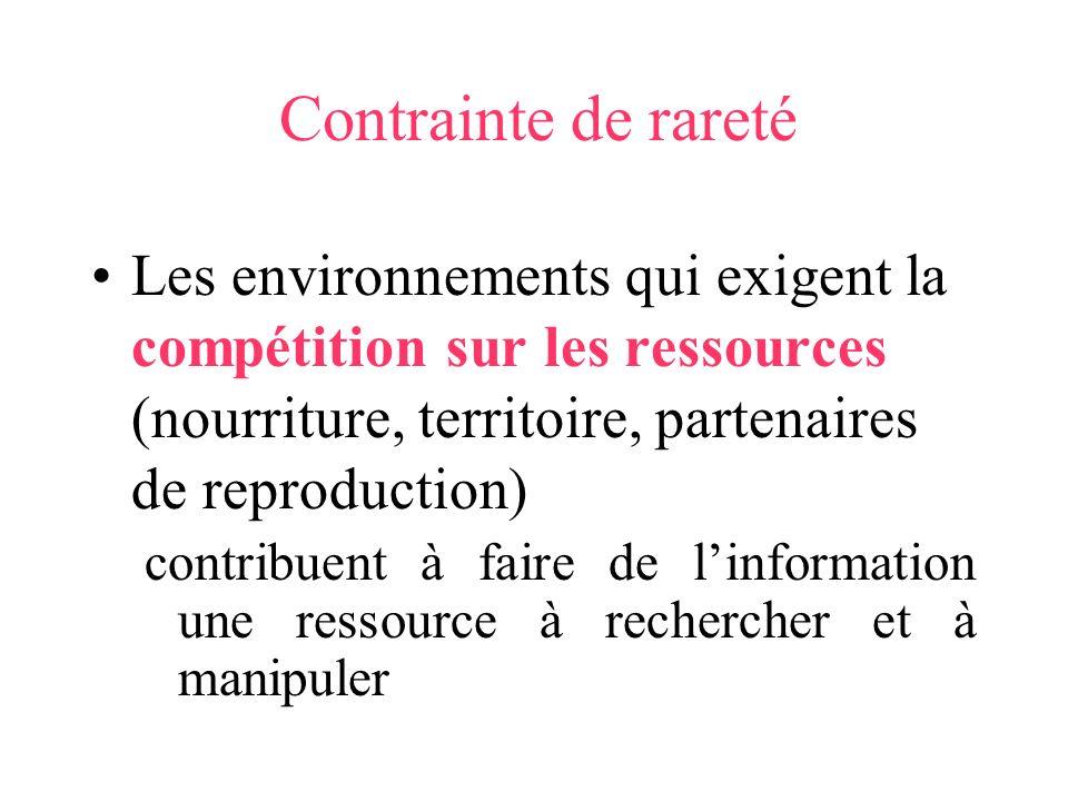 Contrainte de rareté Les environnements qui exigent la compétition sur les ressources (nourriture, territoire, partenaires de reproduction)