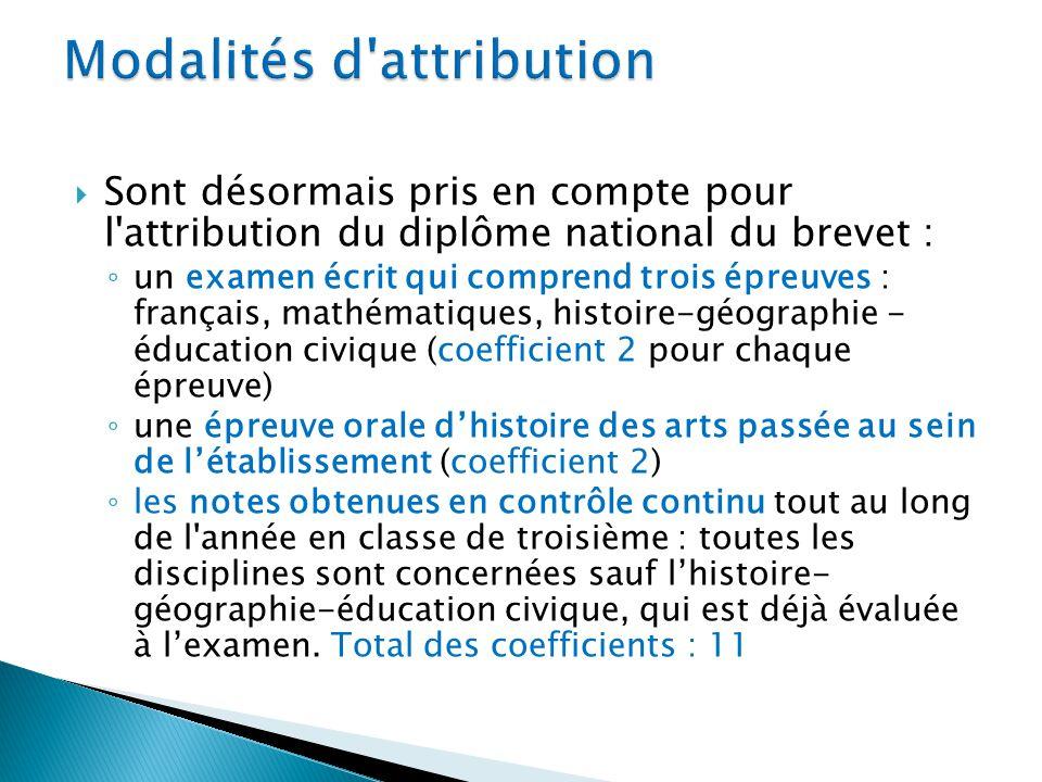 Modalités d attribution