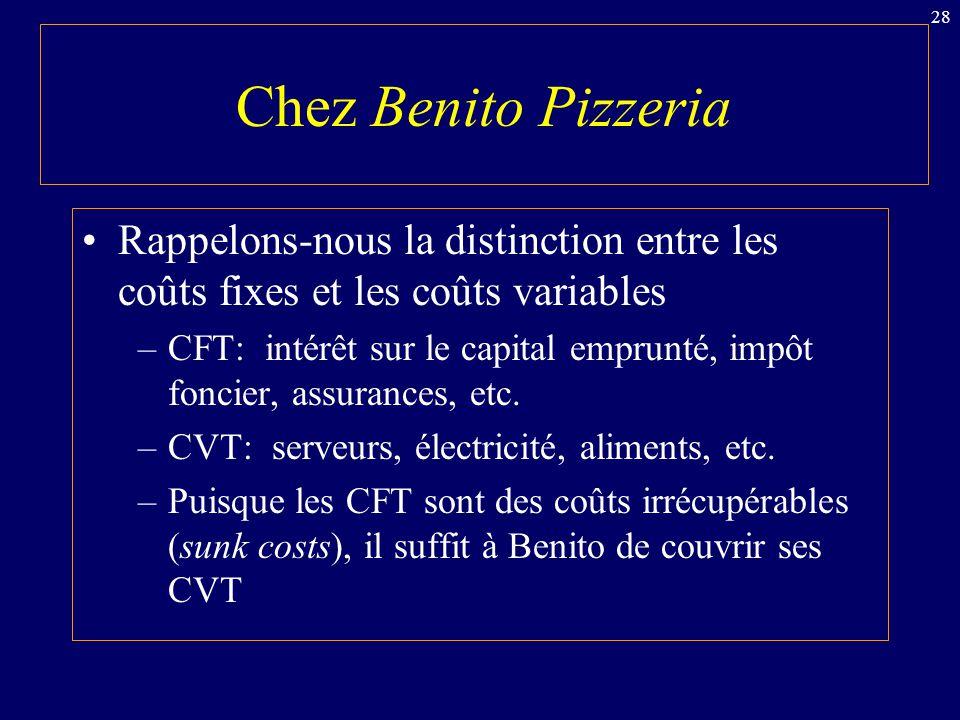 Chez Benito Pizzeria Rappelons-nous la distinction entre les coûts fixes et les coûts variables.