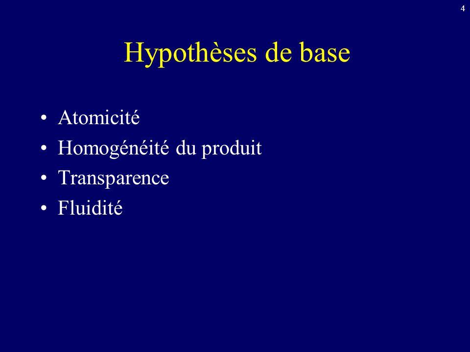Hypothèses de base Atomicité Homogénéité du produit Transparence