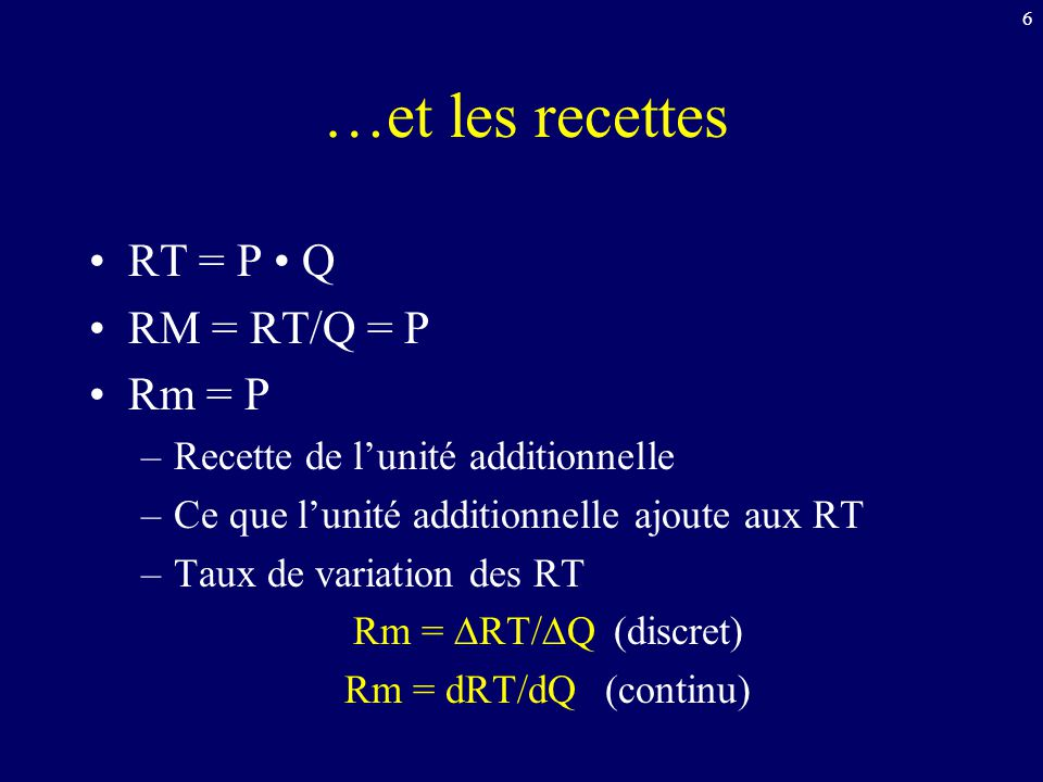 …et les recettes RT = P • Q RM = RT/Q = P Rm = P