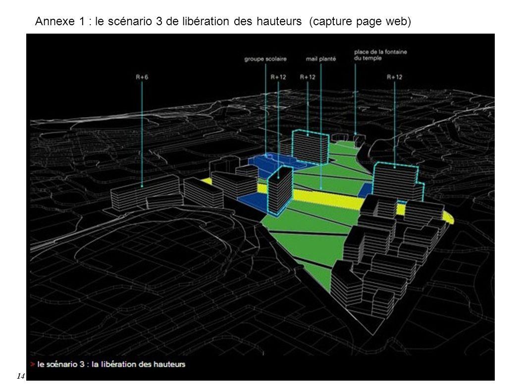 Annexe 1 : le scénario 3 de libération des hauteurs (capture page web)