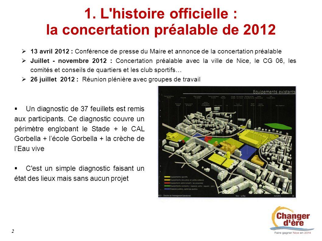 1. L histoire officielle : la concertation préalable de 2012