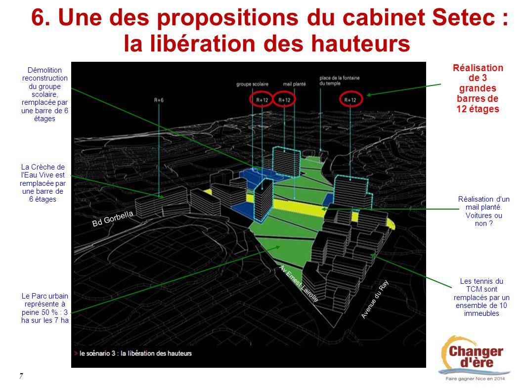 6. Une des propositions du cabinet Setec : la libération des hauteurs