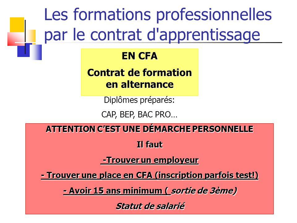 Les formations professionnelles par le contrat d apprentissage