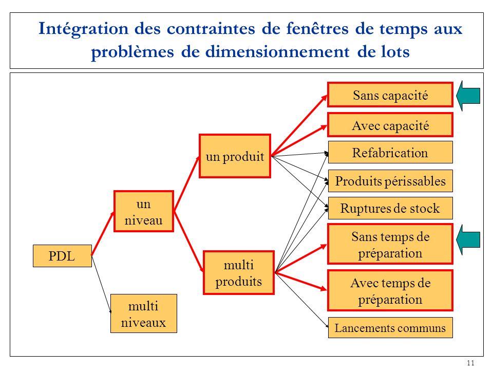 Intégration des contraintes de fenêtres de temps aux problèmes de dimensionnement de lots