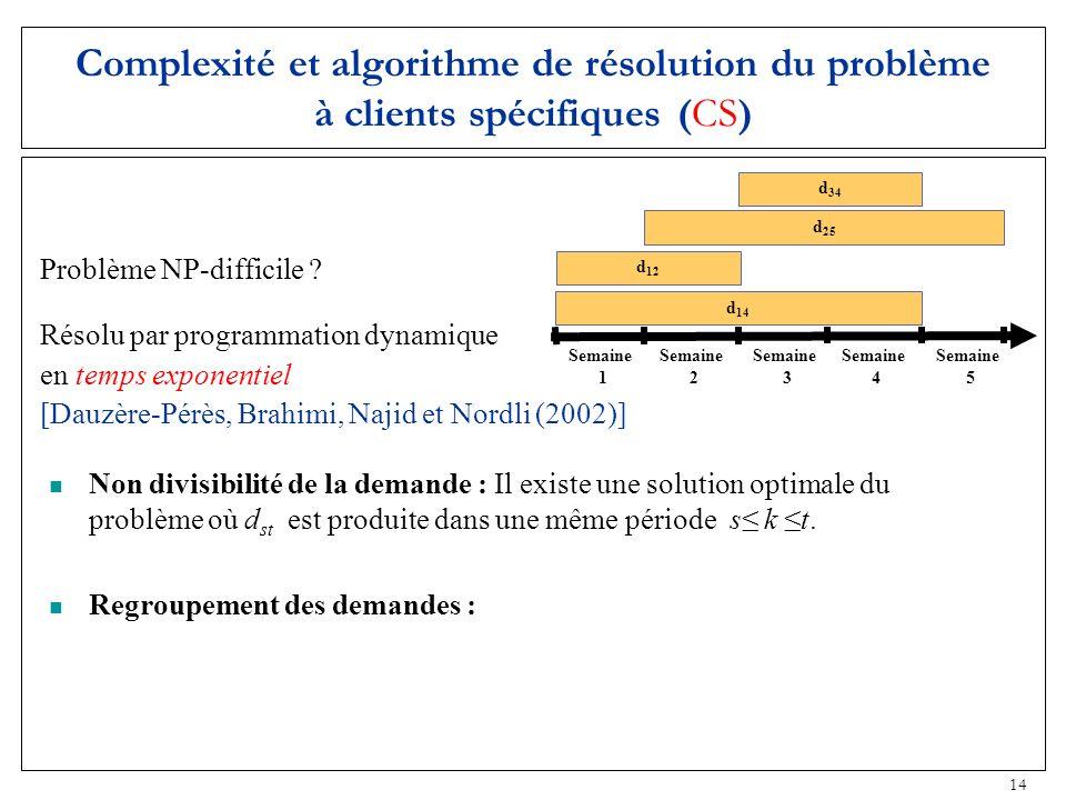 Complexité et algorithme de résolution du problème à clients spécifiques (CS)