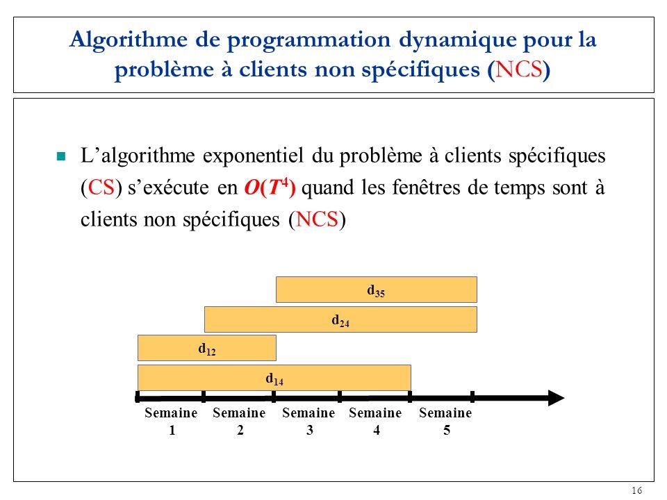 Algorithme de programmation dynamique pour la problème à clients non spécifiques (NCS)