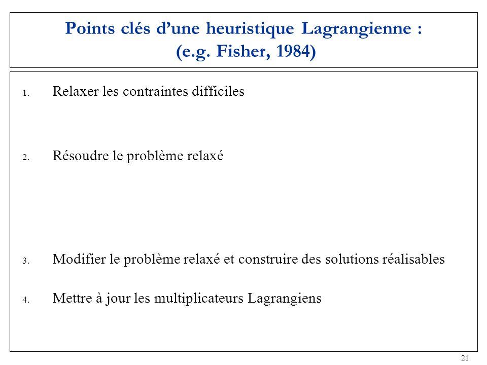 Points clés d'une heuristique Lagrangienne : (e.g. Fisher, 1984)