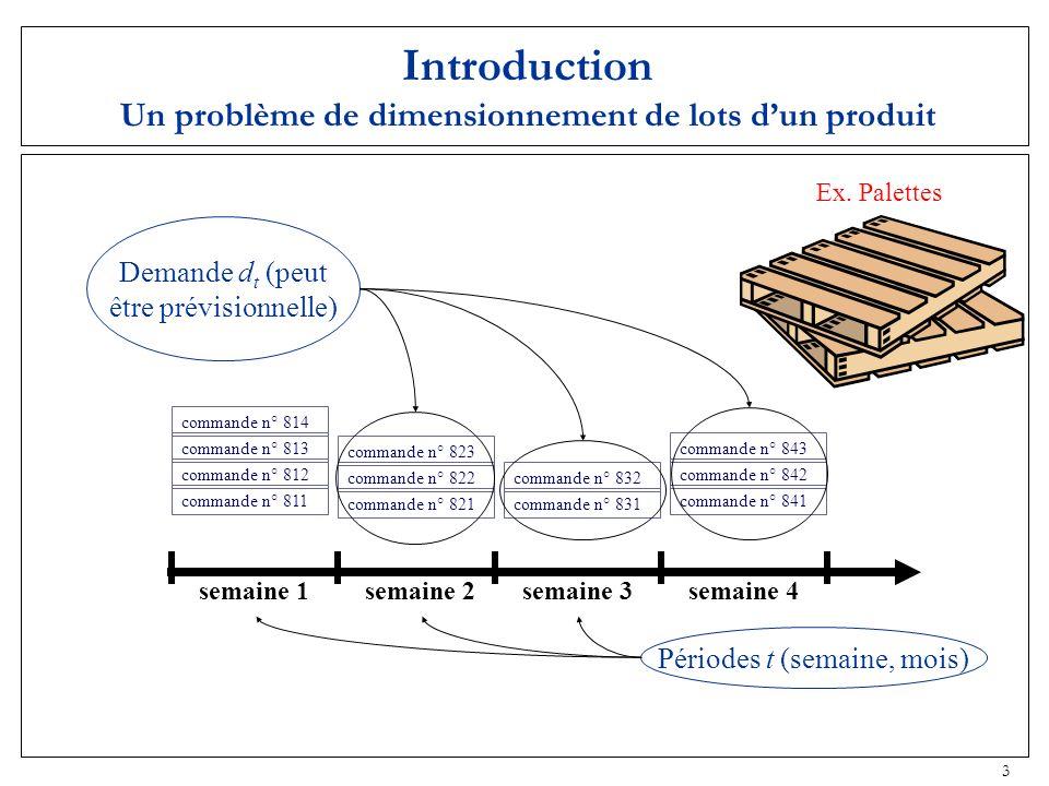 Introduction Un problème de dimensionnement de lots d'un produit