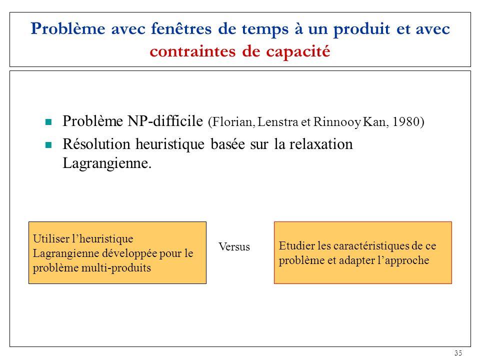 Problème avec fenêtres de temps à un produit et avec contraintes de capacité