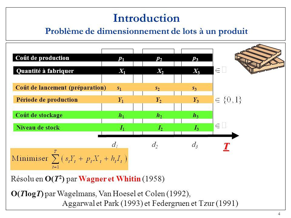 Introduction Problème de dimensionnement de lots à un produit