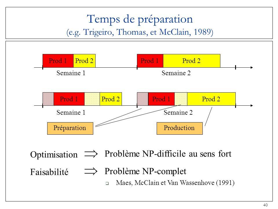 Temps de préparation (e.g. Trigeiro, Thomas, et McClain, 1989)