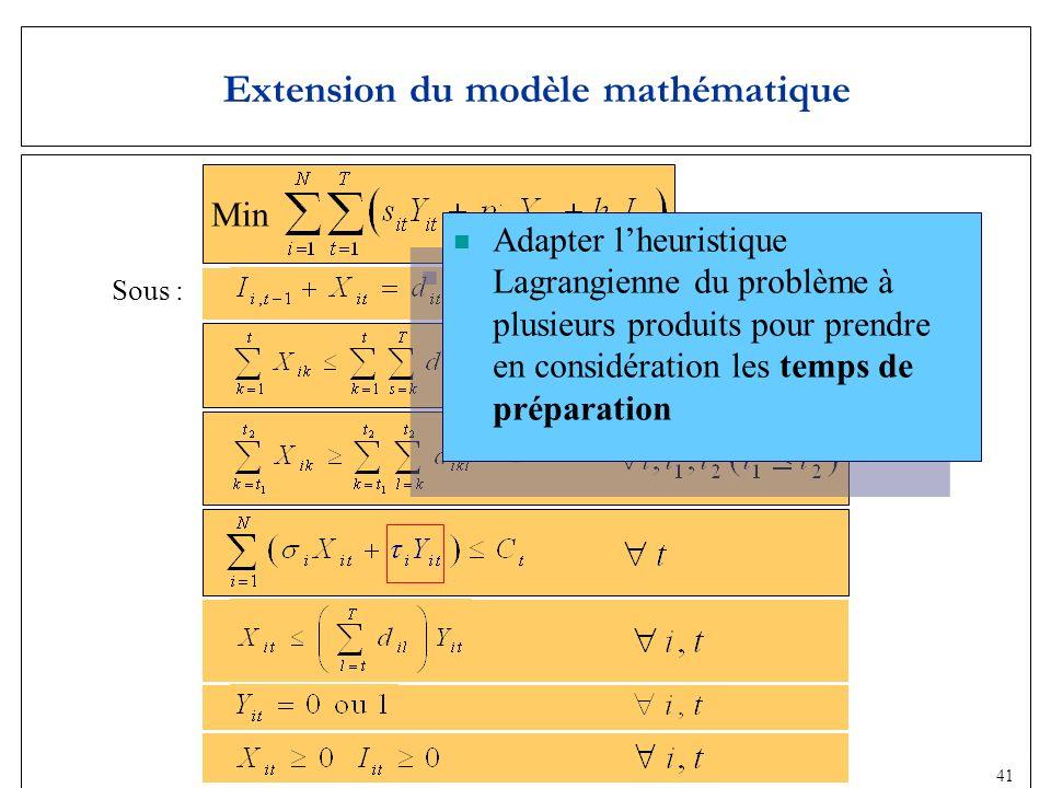 Extension du modèle mathématique