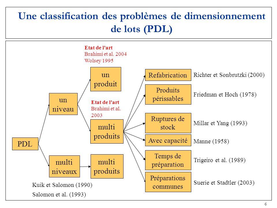 Une classification des problèmes de dimensionnement de lots (PDL)