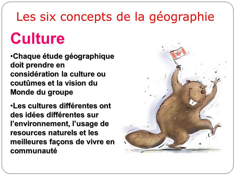 Culture Les six concepts de la géographie