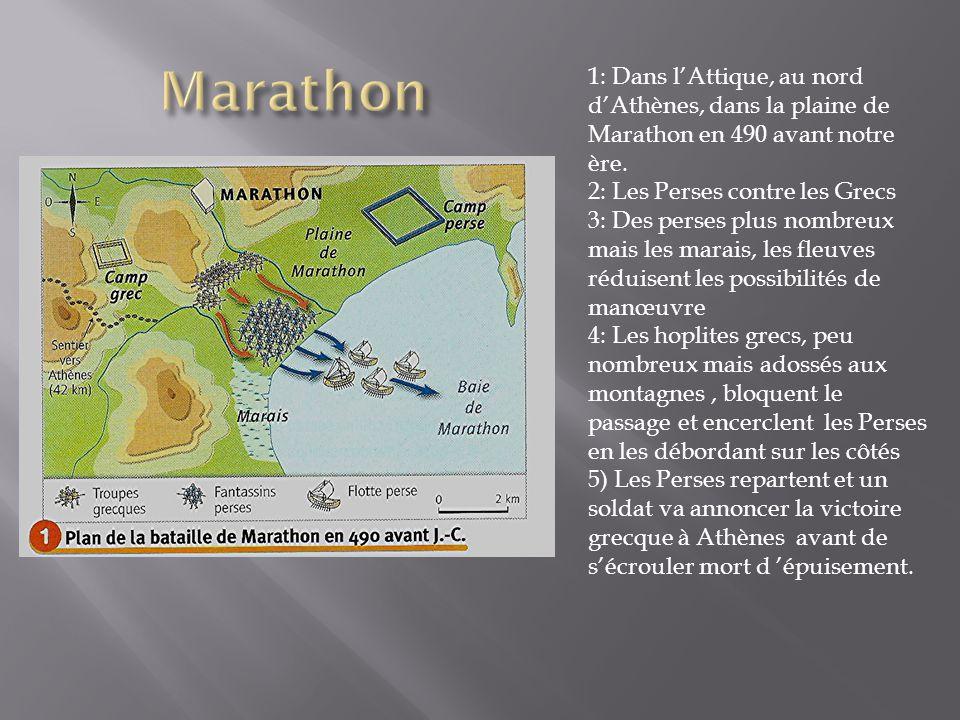 Marathon 1: Dans l'Attique, au nord d'Athènes, dans la plaine de Marathon en 490 avant notre ère. 2: Les Perses contre les Grecs.