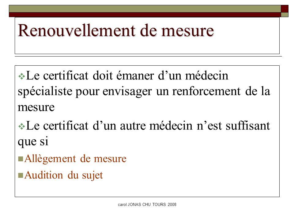 Renouvellement de mesure