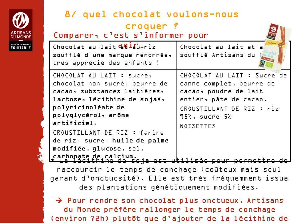 8/ quel chocolat voulons-nous croquer