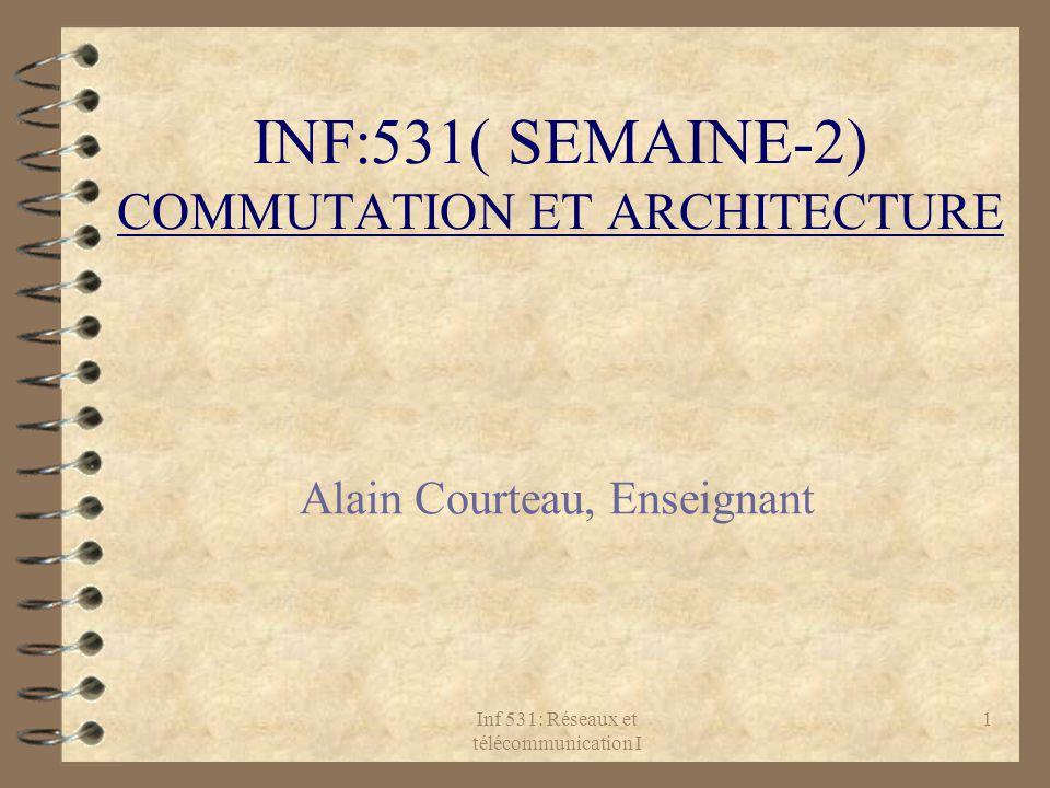 INF:531( SEMAINE-2) COMMUTATION ET ARCHITECTURE