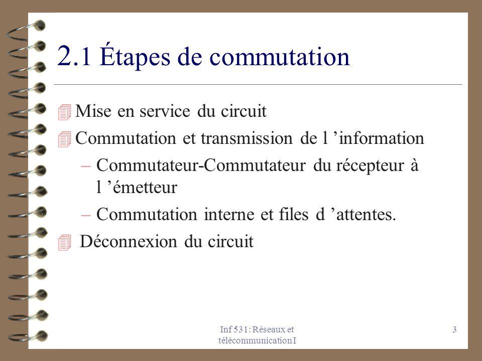 Inf 531: Réseaux et télécommunication I