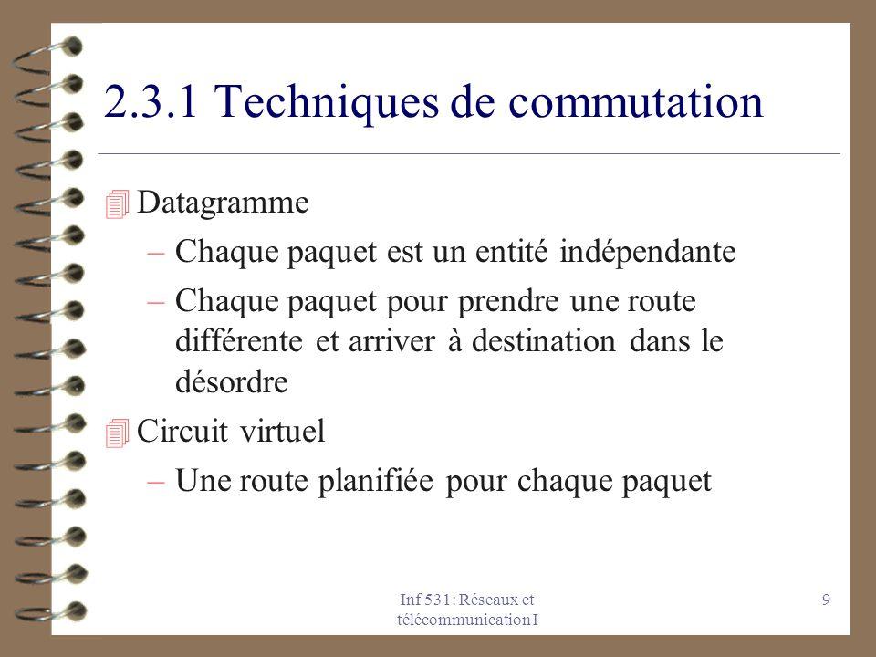 2.3.1 Techniques de commutation