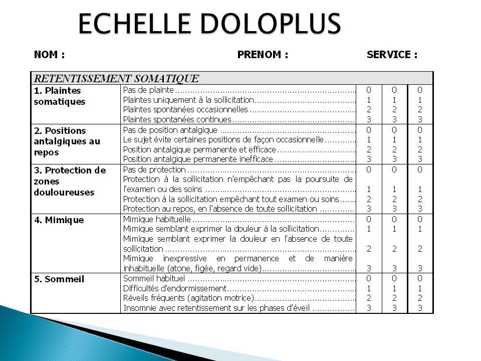 ECHELLE DOLOPLUS